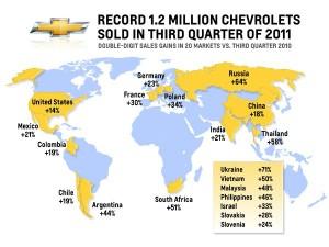 Chevrolet_Q3_Sales