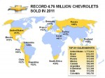 Chevrolet Global 2011 Sales