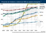ESP among emerging markets