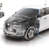 Renault Zoe – mobilitate 100% electrică