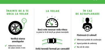 Nokian-Tyres-acvaplanare