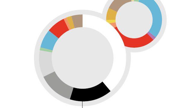 BASF dezvăluie piața de culori pentru automobile din 2017