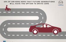 Mazda_Driver_Project_2017
