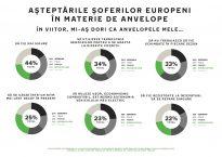 Infografic-Nokian